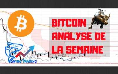 Analyse hebdo, BTC/SP500/CAC40