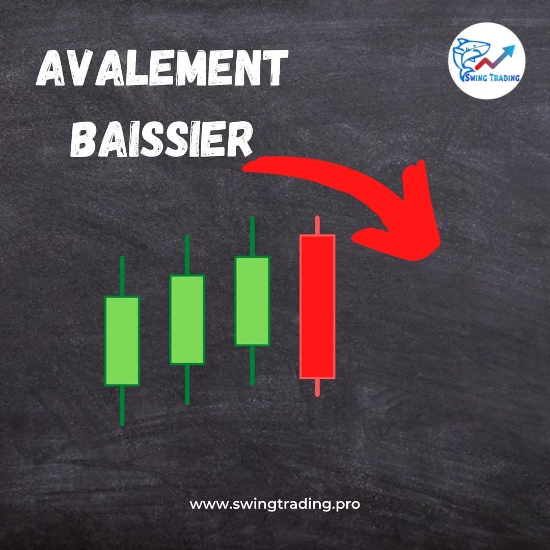 modèle Avalement Baissier